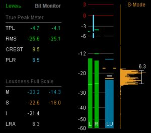 XiVero MusicScope Levelmessung