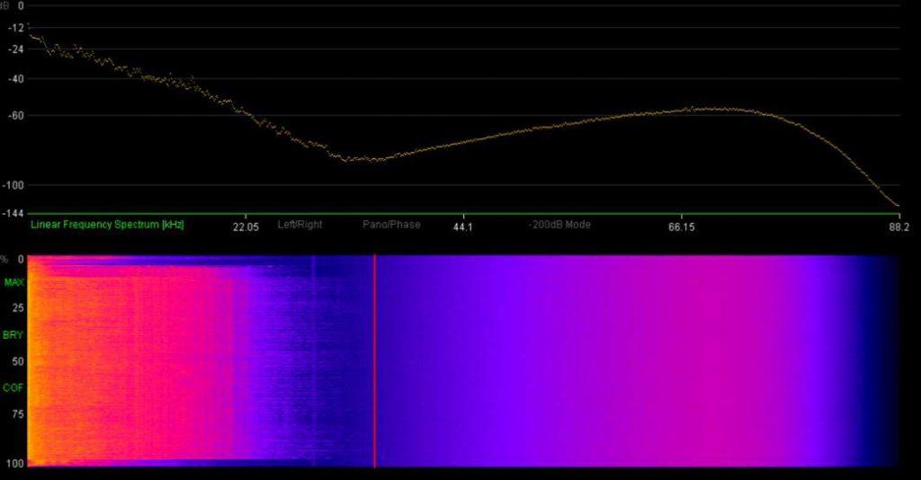 XiVero MusicScope Messung