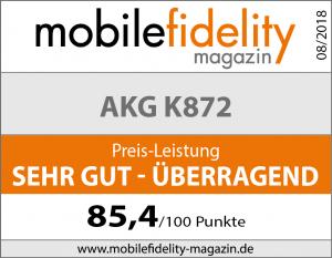 Testsiegel AKG K872