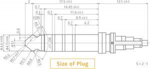 Querschnitt Pentaconn-Stecker