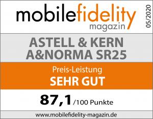 Testsiegel-Astell & Kern A&norma SR25