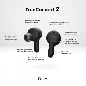 RHA TrueConnect 2 +Infographic-EN+BLK